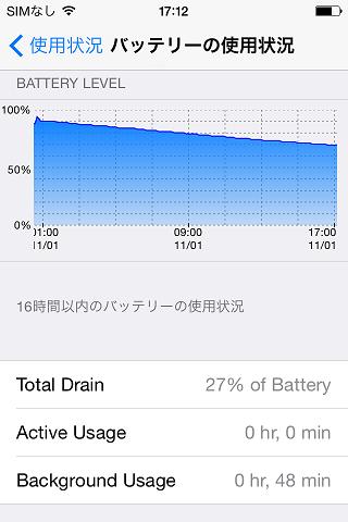 iOS 8のバッテリー使用状況をより詳細に表示する方法